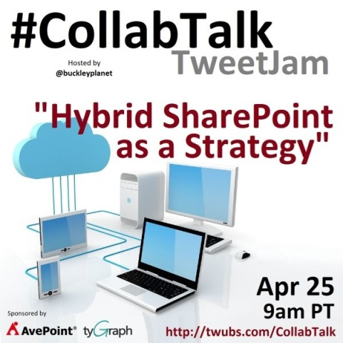 CollabTalk tweetjam april 2017